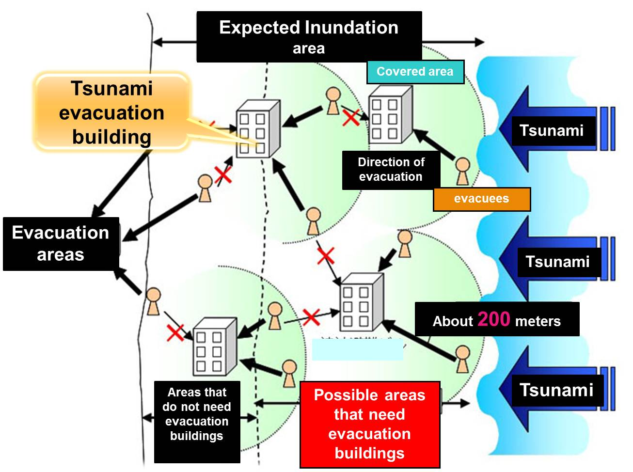 an introduction to various evacuation from a building strategies Introduction app g: 2014 delayed and staged evacuation strategies for  schools  no building undergoing renovation/alteration should be occupied  unless all exits and fire protection equipment are continuously maintained or  other.